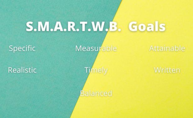 What are SMARTWB goals?